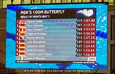 IDM 2019 Anzeigetafel 100m Schmetterling