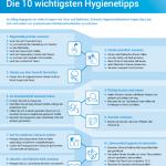 A4_Plakat_10_Hygienetipps_DE_72dpi by www.infektionsschutz.de
